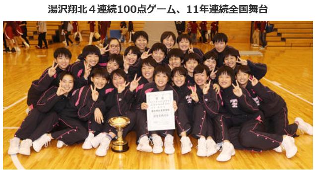 2014 翔 北 インターハイ 桐谷 まつり バスケ 湯沢